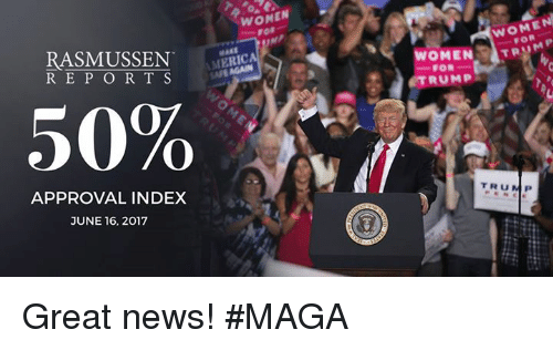 News, Trump, and Women: WOMEN  RASMUSSEN  AMERIC  R E P O R T S  50%  APPROVAL INDEX  JUNE 16, 2017  WOMEN  TRUM  WOMEN  FOR  RUMP  TRUMP Great news! #MAGA