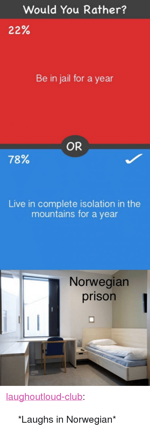 "Club, Jail, and Tumblr: Would You Rather?  22%  Be in jail for a year  OR  78%  Live in complete isolation in the  mountains for a year  Norwegian  prison <p><a href=""http://laughoutloud-club.tumblr.com/post/160278678491/laughs-in-norwegian"" class=""tumblr_blog"">laughoutloud-club</a>:</p>  <blockquote><p>*Laughs in Norwegian*</p></blockquote>"