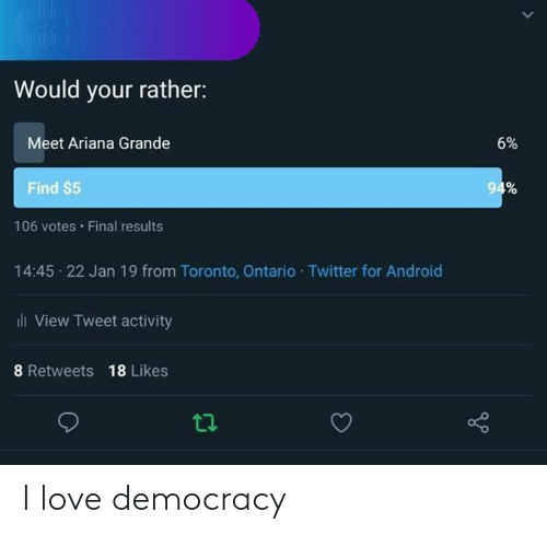 ariana: Would your rather:  Meet Ariana Grande  6%  94%  Find $5  106 votes Final results  14:45 22 Jan 19 from Toronto, Ontario Twitter for Android  i View Tweet activity  8 Retweets  18 Likes  ta I love democracy