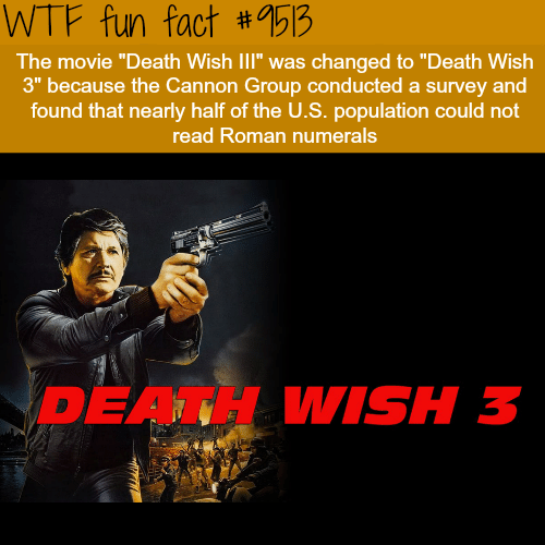 "Wtf, Death, and Movie: WTF fun fact #1513  The movie ""Death Wish II"" was changed to ""Death Wish  3"" because the Cannon Group conducted a survey and  found that nearly half of the U.S. population could not  read Roman numerals  DEATH WISH 3"