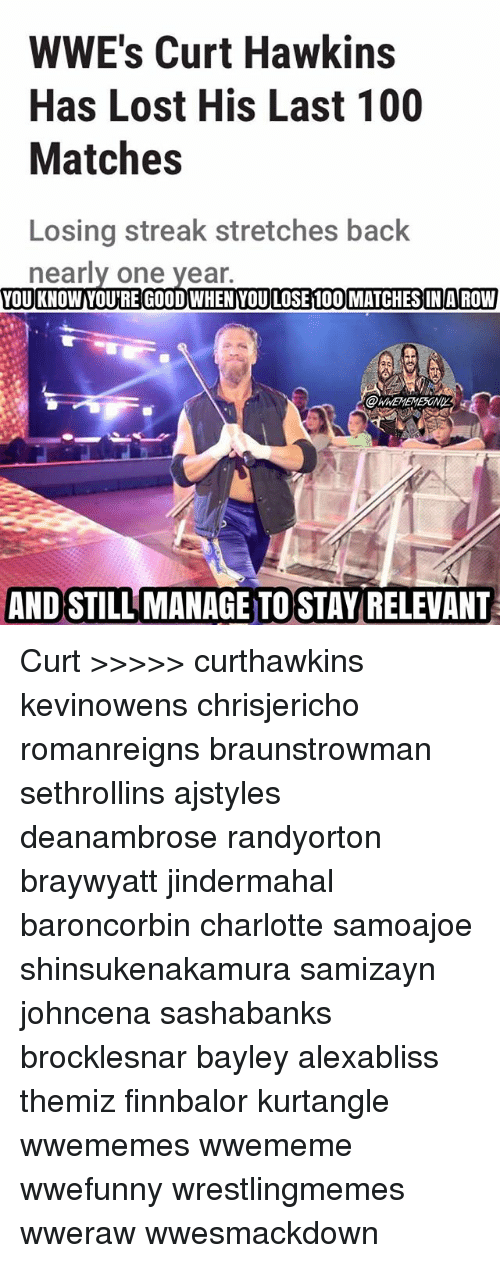 Anaconda, Memes, and Lost: WWE's Curt Hawkins  Has Lost His Last 100  Matches  Losing streak stretches back  nearly one year.  YOU  YOU'RE GOOD WHEN YOU LOSE 100 MATCHES IN A ROW  @WWEMEMESONI  AND STILL MANAGE TO STAY RELEVANT Curt >>>>> curthawkins kevinowens chrisjericho romanreigns braunstrowman sethrollins ajstyles deanambrose randyorton braywyatt jindermahal baroncorbin charlotte samoajoe shinsukenakamura samizayn johncena sashabanks brocklesnar bayley alexabliss themiz finnbalor kurtangle wwememes wwememe wwefunny wrestlingmemes wweraw wwesmackdown