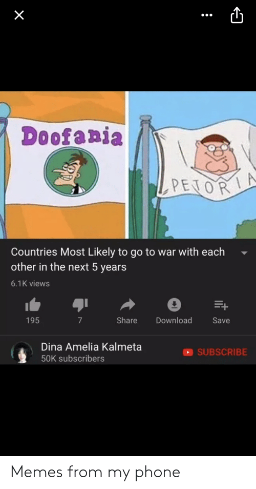 Countries: X  Doofania  PEORA  Countries Most Likely to go to war with each  other in the next 5 years  6.1K views  E+  195  Download  7  Share  Save  Dina Amelia Kalmeta  SUBSCRIBE  50K subscribers Memes from my phone