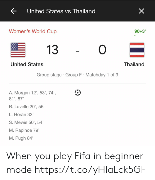 Fifa, Memes, and World Cup: X  United States vs Thailand  Women's World Cup  90+3'  O  13  United States  Thailand  Group stage Group F Matchday 1 of 3  A. Morgan 12', 53', 74',  81', 87  R.Lavelle 20', 56'  L. Horan 32'  S. Mewis 50', 54  M. Rapinoe 79'  M. Pugh 84 When you play Fifa in beginner mode https://t.co/yHIaLck5GF