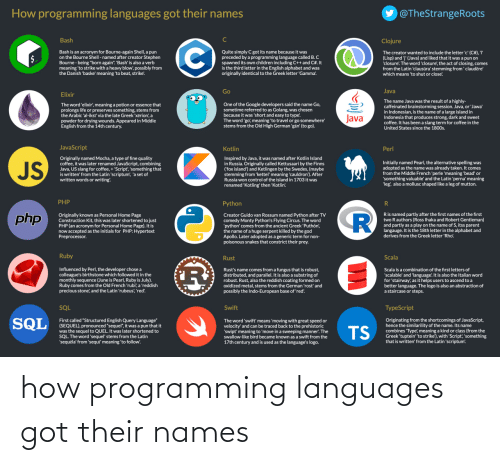 "Essence: y @TheStrangeRoots  How programming languages got their names  Bash  Clojure  The creator wanted to include the letter 'c' (C#), 'I  (Lisp) and 'j' (Java) and liked that it was a pun on  'closure! The word 'closure, the act of closing, comes  from the Latin 'clausūra' stemming from' clauděre'  which means 'to shut or close!  Bash is an acronym for Bourne-again Shell, a pun  on the Bourne Shell - named after creator Stephen  Bourne - being ""born again"". 'Bash' is also a verb  meaning 'to strike with a heavy blow', possibly from  the Danish 'baske' meaning 'to beat, strike!  Quite simply C got its name because it was  preceded by a programming language called B.C  spawned its own children including C++ and C#.It  is the third letter in the English alphabet and was  originally identical to the Greek letter 'Gamma',  Java  Go  Elixir  The name Java was the result of a highly-  caffeinated brainstorming session. Java, or 'Jawa'  in Indonesian, is the name of a large island in  Indonesia that produces strong, dark and sweet  coffee. It has been a slang term for coffee in the  United States since the 1800s.  One of the Google developers said the name Go,  sometime referred to as Golang, was chosen  because it was 'short and easy to type'  The word 'go, meaning 'to travel or go somewhere'  stems from the Old High German 'gan' (to go).  The word 'elixir', meaning a potion or essence that  prolongs life or preserves something, stems from  the Arabic 'al-ikst' via the late Greek 'xerion', a  powder for drying wounds. Appeared in Middle  English from the 14th century.  Java  JavaScript  Kotlin  Perl  Originally named Mocha, a type of fine quality  coffee, it was later renamed JavaScript, combining  Java, US slang for coffee, + 'Script, 'something that  is written' from the Latin 'scriptum, 'a set of  written words or writing.  Inspired by Java, it was named after Kotlin Island  in Russia. Originally called Kettusaari by the Finns  ('fox island') and Ketlingen by the Swedes, (maybe  stemming from 'kettel' meaning 'cauldron'). After  Russia won control of the island in 1703 it was  Initially named Pearl, the alternative spelling was  adopted as the name was already taken. It comes  from the Middle French 'perle 'meaning 'bead' or  'something valuable' and the Latin 'perna' meaning  'leg, also a mollusc shaped like a leg of mutton.  JS  renamed 'Kotling' then 'Kotlin.  PHP  Python  Ris named partly after the first names of the first  two R authors (Ross Ihaka and Robert Gentleman)  and partly as a play on the name of S, itss parent  langauge. It is the 18th letter in the alphabet and  derives from the Greek letter 'Rho'  php  Originally known as Personal Home Page  Construction Kit, this was later shortened to just  PHP (an acronym for Personal Home Page). It is  now accepted as the initials for PHP: Hypertext  Preprocessor.  Creator Guido van Rossum named Python after TV  comedy Monty Python's Flying Circus. The word  'python' comes from the ancient Greek 'Puthón,  the name of a huge serpent killed by the god  Apollo. Later adopted as a generic term for non-  poisonous snakes that constrict their prey.  Ruby  Scala  Rust  Influenced by Perl, the developer chose a  colleague's birthstone which followed it in the  monthly sequence (June is Pearl, Ruby is July).  Ruby comes from the Old French 'rubi', a 'reddish  precious stone', and the Latin 'rubeus, 'red'.  Rust's name comes from a fungus that is robust,  distributed, and parallel. It is also a substring of  robust. Rust, also the reddish coating formed on  oxidized metal, stems from the German 'rost' and  possibly the Indo-European base of 'red.  Scala is a combination of the first letters of  'scalable' and 'language! It is also the Italian word  for 'stairway', as it helps users to ascend to a  better language. The logo is also an abstraction of  a staircase or steps.  SQL  Swift  TypeScript  SQL  Originating from the shortcomings of JavaScript,  hence the similarility of the name. Its name  combines 'Type', meaning a kind or class (from the  Greek 'tuptein' 'to strike'), with 'Script, 'something  that is written' from the Latin 'scriptum'.  First called ""Structured English Query Language""  (SEQUEL), pronounced ""sequel"", it was a pun that it  was the sequel to QUEL. It was later shortened to  SQL. The word 'sequel' stems from the Latin  'sequela' from 'sequr' meaning 'to follow.  The word 'swift' means 'moving with great speed or  velocity' and can be traced back to the prehistoric  'swipt' meaning to 'move in a sweeping manner'. The  swallow-like bird became known as a swift from the  17th century and is used as the language's logo.  TS how programming languages got their names"