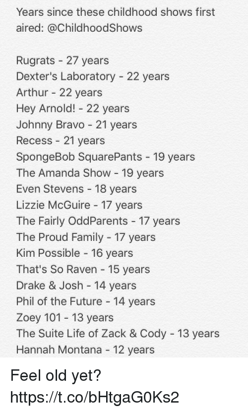 proud family: Years since these childhood shows first  aired: @ChildhoodShows  Rugrats 27 years  Dexter's Laboratory 22 years  Arthur 22 years  Hey Arnold! 22 years  Johnny Bravo 21 years  Recess 21 years  SpongeBob SquarePants 19 years  The Amanda Show 19 years  Even Stevens 18 years  Lizzie McGuire 17 years  The Fairly OddParents 17 years  The Proud Family 17 years  Kim Possible 16 years  That's So Raven 15 years  Drake & Josh 14 years  Phil of the Future 14 years  Zoey 101 13 years  The Suite Life of Zack & Cody 13 years  Hannah Montana 12 years Feel old yet? https://t.co/bHtgaG0Ks2