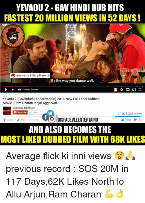 Averagers: YEVADU 2-GAW HINDI DUB HITS  FASTEST 20 MILLION VIEWS IN 52 DAYS!  RAGE  RTAA  By the way you dance well.  4 19:56 2:01:04  Yevadu 2 (Govindudu Andarivadele) 2016 New Full Hindi Dubbed  Movie Ram Charan, Kajal Aggarwal  Goldmines Telefilms a  Subscribe 1,711,908  20,025,398 views  More UOUlDISPAGEVLLENTERTAINU  68 666 6.878  AND ALSO BECOMES THE  MOSTLIKED DUBBED FILM WITH 68K LIKES Average flick ki inni views 😲🙏 previous record : SOS 20M in 117 Days,62K Likes North lo Allu Arjun,Ram Charan 💪👌