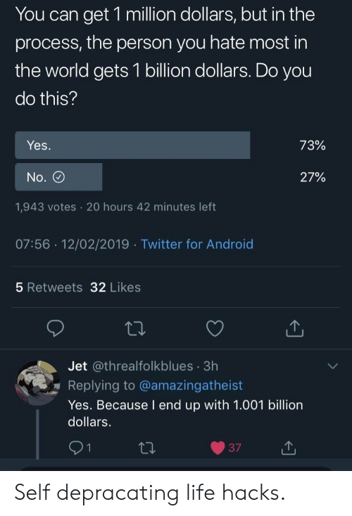 Android, Life, and Twitter: You can get 1 million dollars, but in the  process, the person you hate most in  the world gets 1 billion dollars. Do you  do this?  Yes  72%  No.  27%  1,943 votes 20 hours 42 minutes left  07:56 12/02/2019 Twitter for Android  5 Retweets 32 Likes  Jet @threalfolkblues 3h  Replying to @amazingatheist  Yes. Because I end up with 1.001 billion  dollars.  91 Self depracating life hacks.