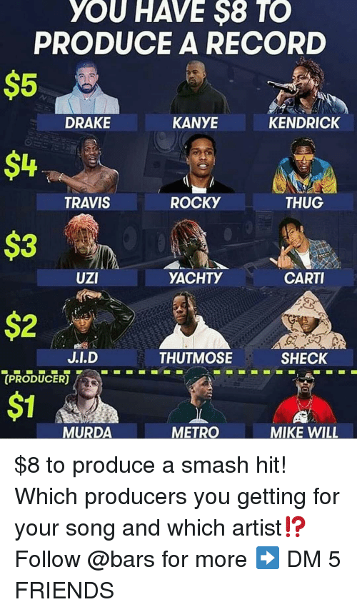 Yachty: YOU HAVE $8 TO  PRODUCE A RECORD  $5  $4  $3  DRAKE  KANYE  KENDRICK  TRAVIS  ROCKY  THUG  UZI  YACHTY  CARTI  THUTMOSE  SHECK  (PRODUCER  $1  MURDA  METRO  MIKE WILL $8 to produce a smash hit! Which producers you getting for your song and which artist⁉️ Follow @bars for more ➡️ DM 5 FRIENDS