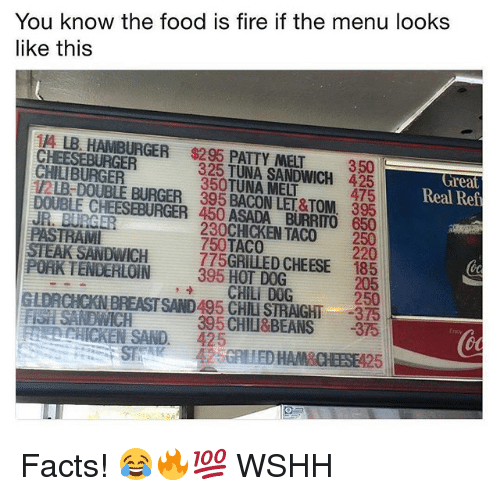 Facts, Fire, and Food: You know the food is fire if the menu looks  like this  14 LB. HAMBURGER $295 PATTY MELT 350  325 TUNA SANDWICH 425  475  12LB-DOUBLE BURGER 395BACON LET &TOM, 395  DOUBLE CHEESEBURGER 450 ASADA BURRITO 650  230CHICKEN TACO 250  220  775GRILLED CHEESE 185  ER  Great  Real Ref  CHILIBURGER  350TUNA MELT  PASTRAM  STEAK SANDWICH  PORK TENDERLOIN  750TACO  Co  395 HOT DOG  205  250  '→  CHILiD0G  GLDRCHCKN BREASTSAND495 CHIL STRAIGHT 375  395 CHILI&BEANS 375  WICH  o0  CHICKEN SAND. 425  ST  SGREIED HAM&CHEESE425 Facts! 😂🔥💯 WSHH