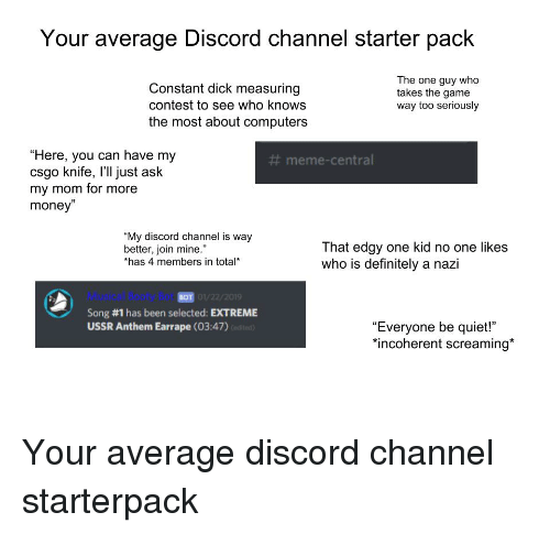 Your Average Discord Channel Starter Pack Constant Dick Measuring