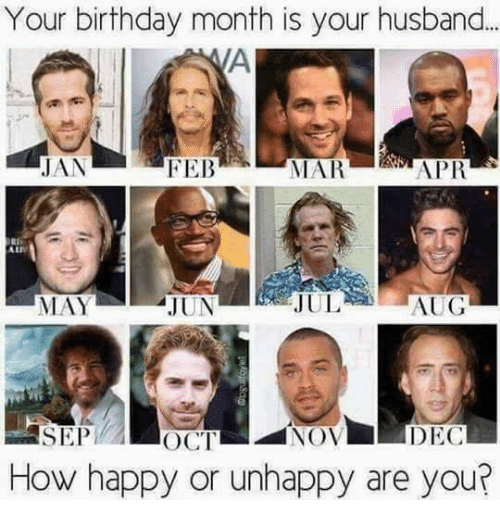 Birthday Happy And Husband Your Month Is
