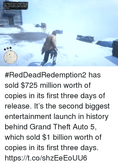 Food, Video Games, and Alcohol: Your Dead Eye Core is empty. You carn  sleep, smoke cigars, eat food, or drink  coffee αnd alcohol to refill your Dead  Eye Core. #RedDeadRedemption2 has sold $725 million worth of copies in its first three days of release. It's the second biggest entertainment launch in history behind Grand Theft Auto 5, which sold $1 billion worth of copies in its first three days. https://t.co/shzEeEoUU6