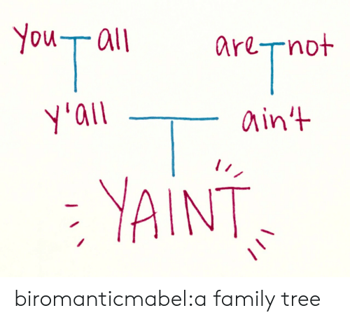 Family, Target, and Tumblr: YouTall ar  OU  ya  ain biromanticmabel:a family tree