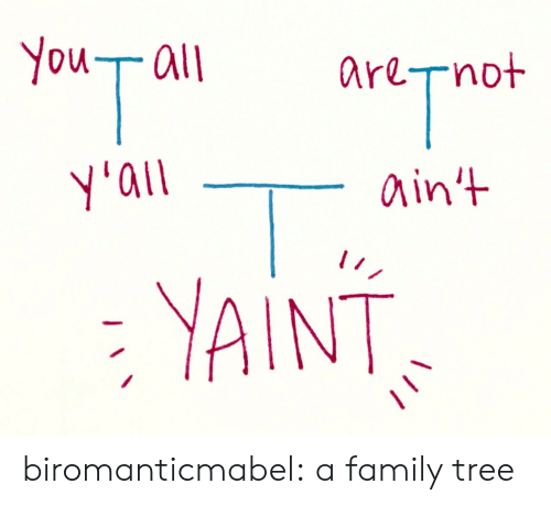 Family, Tumblr, and Blog: YouTall ar  OU  ya  ain biromanticmabel: a family tree