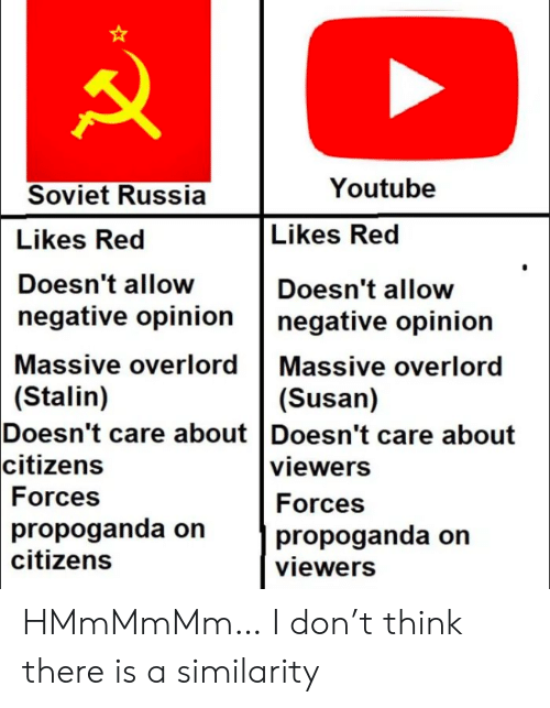 citizens: Youtube  Soviet Russia  Likes Red  Likes Red  Doesn't allow  Doesn't allow  negative opinion  negative opinion  Massive overlord Massive overlord  (Stalin)  Doesn't care about Doesn't care about  citizens  (Susan)  viewers  Forces  Forces  propoganda on  citizens  propoganda on  viewers HMmMmMm… I don't think there is a similarity