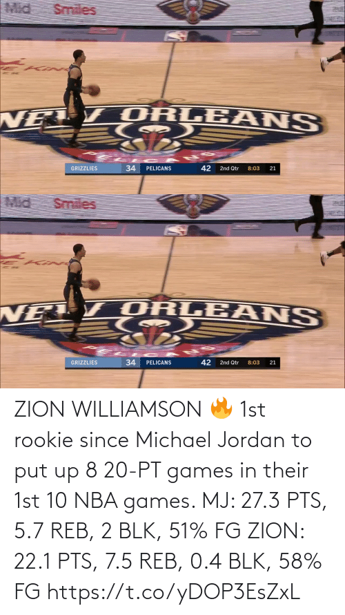 Michael: ZION WILLIAMSON 🔥 1st rookie since Michael Jordan to put up 8 20-PT games in their 1st 10 NBA games.   MJ: 27.3 PTS, 5.7 REB, 2 BLK, 51% FG  ZION: 22.1 PTS, 7.5 REB, 0.4 BLK, 58% FG   https://t.co/yDOP3EsZxL