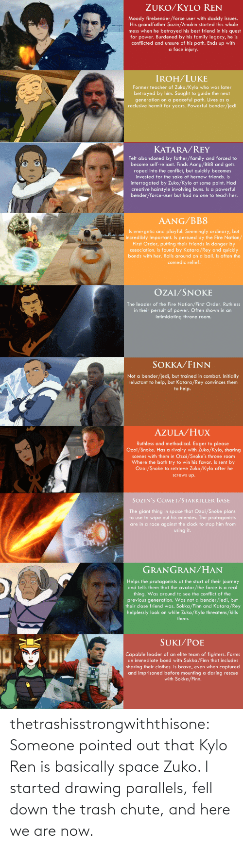 Sokka: ZUKO/KYLO REN  Moody firebender/force user with daddy issues.  His grandfather Sozin/Anakin started this whole  mess when he betrayed his best friend in his quest  for power. Burdened by his family legacy, he is  conflicted and unsure of his path. Ends up with  a face injury.  IROH/LUKE  Former teacher of Zuko/Kylo who was later  betrayed by him. Sought to guide the next  generation on a peaceful path. Lives as a  reclusive hermit for years. Powerful bender/jedi.   KATARA/REY  Felt abandoned by father/family and forced to  become self-reliant. Finds Aang/BB8 and gets  roped into the conflict, but quickly becomes  invested for the sake of hernew friends. Is  interrogated by Zuko/Kylo at some point. Had  creative hairstyle involving buns. Is a powerful  bender/force-user but had no one to teach her.  AANG/BB8  Is energetic and playful. Seemingly ordinary, but  incredibly important. Is persued by the Fire Nation/  First Order, putting their friends in danger by  association. Is found by Katara/Rey and quickly  bonds with her. Rolls around on a ball. Is often the  comedic relief.   OZAI/SNOKE  The leader of the Fire Nation/First Order. Ruthless  in their persuit of power. Often shown in an  intimidating throne room.  SOKKA/FINN  Not a bender/jedi, but trained in combat. Initially  reluctant to help, but Katara/Rey convinces them  to help.   AZULA/HUX  Ruthless and methodical. Eager to please  Ozai/Snoke. Has a rivalry with Zuko/Kylo, sharing  scenes with them in Ozai/Snoke's throne room  Where the both try to win his favor. Is sent by  Ozai/Snoke to retrieve Zuko/Kylo after he  KAN  LEGO  screws up.  SOZIN'S COMET/STARKILLER BASE  The giant thing in space that Ozai/Snoke plans  to use to wipe out his enemies. The protagonists  are in a race against the clock to stop him from  using it.   GRANGRAN/HAN  Helps the protagonists at the start of their journey  and tells them that the avatar/the force is a real  thing. Was around to see the conflict of the  previous generation. Was not a bender/jedi, but  | their close friend was. Sokka/Finn and Katara/Rey  helplessly look on while Zuko/Kylo threatens/kills  them.  SUKI/POE  10  Capable leader of an elite team of fighters. Forms  an immediate bond with Sokka/Finn that includes  sharing their clothes. Is brave, even when captured  and imprisoned before mounting a daring rescue  with Sokka/Finn. thetrashisstrongwiththisone:  Someone pointed out that Kylo Ren is basically space Zuko. I started drawing parallels, fell down the trash chute, and here we are now.
